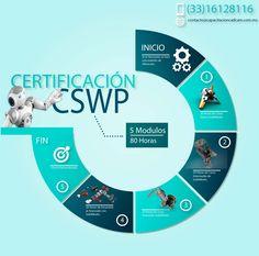 Certificacion Solidworks CSWP te convierte en un profesional en el diseño 3D en Guadalajara