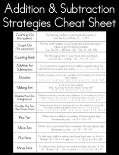This is an overview of the addition and subtraction strategies that I teach in my classroom. It's a great cheat sheet for new teachers to keep their strategies straight. It's also a great document to share with parents to include them in the learning process and mathematical language!Check out my other mental math products!Mental Math Strategies Bundle for Addition