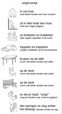 Music For Kids, Yoga For Kids, Kids Songs, Waldorf Kindergarten, Learn Dutch, Poetry Journal, Dutch Language, Brain Gym, Dramatic Play