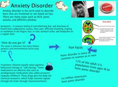Anxiety disorder information