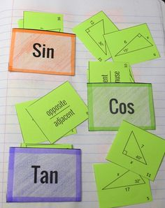 Sin, Cos, Tan Card Sort - perfect activity for geometry interactive notebooks - pockets for interactive notebooks or sorting mat for traditional card sort