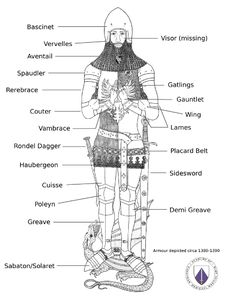 Click to view example of actual harness at AEMMA