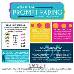 Download this FREE graphic by Rogue ABA on prompt fading and transferring stimulus control to help you study for your BCBA exam.