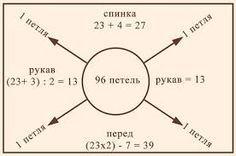 Imagini pentru вязать реглан сверху