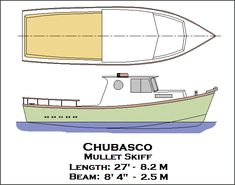 Chubasco Mullet Skiff Boat Plans