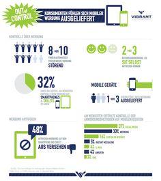 Infografik: Fast jeder Zweite klickt mobile Anzeigen versehentlich an.