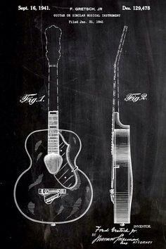 Gretsch Guitar Design