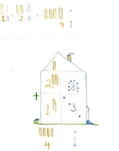 Waldorf ~ 3rd grade ~ Math ~ Vertical Addition ~ main lesson book
