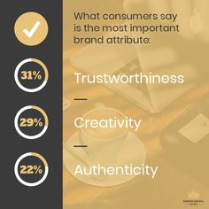 Brand attributes highlight the characteristic aspects of the brand. The most important to consumers are trustworthiness, creativity, and authenticity. Brand Identity, Branding, Positive Images, Consistency, Business Tips, Positivity, Marketing, Sayings, Digital