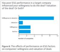 L'influence croissante des facteurs ESG dans les fusions-acquisitions. http://pwc.to/15JdJxV