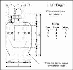 Competition Shooting 101: USPSA / IPSC Target