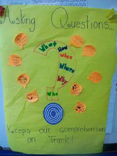 Teaching Questioning as a Comprehension Strategy anchor charts, flip charts, teacher
