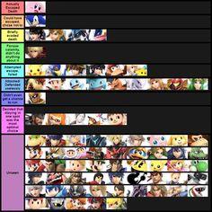 36 Smash Ultimate Tier List Ideas Smash Smash Bros Funny Super Smash Brothers