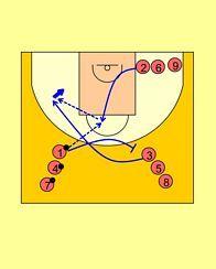 VIVE EL BASKET CON EDUARDO BURGOS: Tres formas de entrenar los bloqueos indirectos en...
