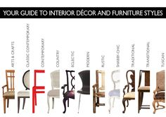 Interior Décor And Furniture Styles Explained