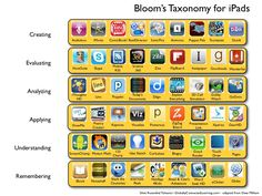 Transformative iPad Use in Early Elementary School