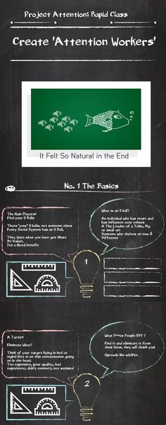 Create Attention Workers - Rapid Class 1 Infographic, Create, Infographics, Visual Schedules