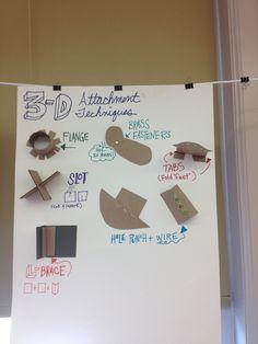 'Attachment menu': great diagram for making cardboard sculpture