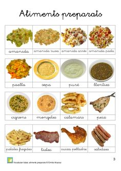 LLIBREt Vocabulari bàsic - Emilia Alcaraz Catalan Language, Food Vocabulary, Learn English Words, Valencia, Learning Resources, Spanish, Nutrition, Classroom, Education