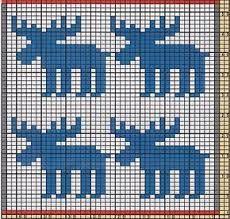 Terrific Snap Shots knitting charts moose Concepts Ravelry: Potholder Xmas Mooses pattern by Regina Schoenfeldt Knitting Charts, Knitting Stitches, Baby Knitting, Knitting Patterns, Crochet Patterns, Crochet Birds, Crochet Food, Crochet Animals, Free Knitting
