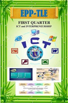 Bulletin Board Grade 5 All Quarter Lesson - Yahoo Image Search Results Bulletin Board Design, Classroom Bulletin Boards, Classroom Borders, National High School, Daily Lesson Plan, Room Posters, Video News, Display, How To Plan
