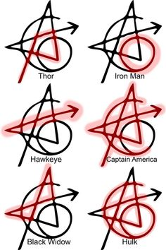 Robert Downey Jr, Scarlett Johansson, Chris Hemsworth, Chris Evans et Jeremy Renner sont font un tatouage assorti - New Tutorial and Ideas Marvel Tattoos, Avengers Tattoo, The Avengers, Avengers Symbols, Avengers Quotes, Avengers Imagines, The Original Avengers, Avengers Actors, Chris Evans