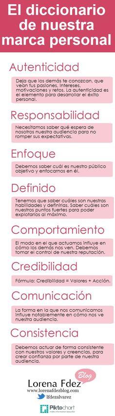 El diccionario de nuestra Marca Personal #infografia #infographic #marketing vía: http://www.lorenafdezblog.com/el-diccionario-de-nuestra-marca-personal/