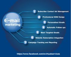 Email-marketing Service at reasonable price - E Virtual Services