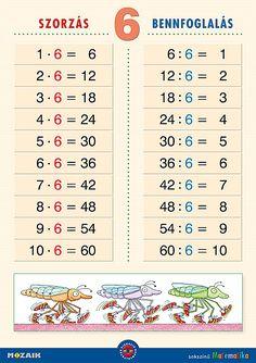 Mozaik Kiadó - Szorzás, bennfoglalás falitablócsomag English Spelling, Math Fractions, Preschool Kindergarten, Essay Writing, Word Work, Kids Learning, Vocabulary, Activities For Kids, Language