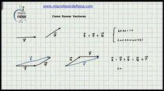 Como Sumar Vectores en Fisica - Método Gráfico - Vectores - Video 098