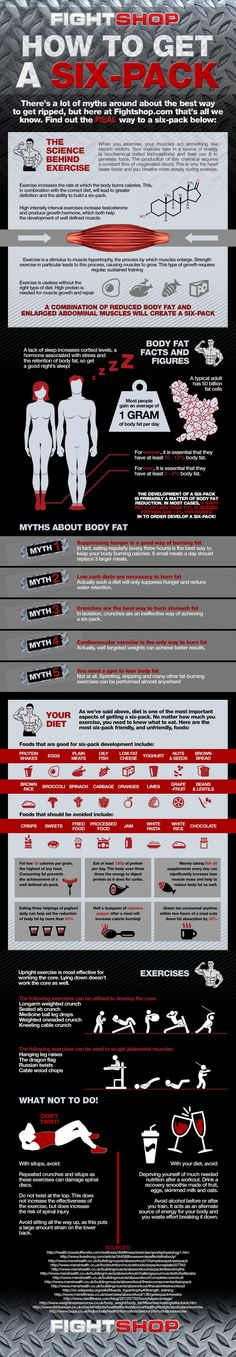 How To Get A Six-Pack Infographic