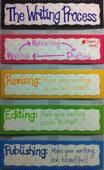 Terrific site for anchor charts (especially the Writing Process (K-2))