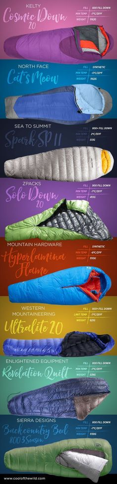 Check out our guide on how to choose a sleeping bag for backpacking, and our pick of the best on the market in 2016.