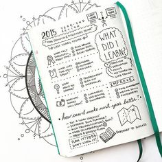 I am a Bullet Journal addict. As of today, I have been bullet journaling for the past 40 days and I don't see myself stopping anytime soon. Journal Layout, My Journal, Journal Pages, Journal Sample, Planner Journal, How To Bullet Journal, Bullet Journal Inspo, Bullet Journals, Bullet Journal Year In Review