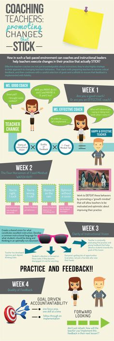"""Coaching Teachers: Promoting Changes that Stick"" (#INFOGRAPHIC)"