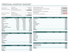 Editable Weekly Personal Budget Template Word Example Published by Danis. Weekly personal budget template, Too many small companies run without budgets. And lots of tiny businesses which do have budgets aren't getting as muc... Budget Sheet Template, Weekly Budget Template, Simple Budget Template, Budget Templates, Office Templates, Monthly Budget Worksheet, Monthly Budget Planner, Budgeting Worksheets, Planner Organization