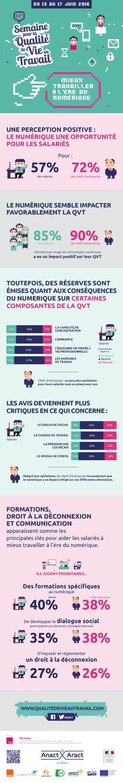Infographie sondage SQVT 2016