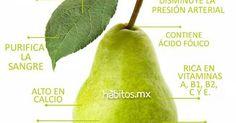 Beneficios de la pera | Batidos | Pinterest | Salud, Tes and Popular