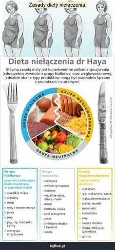 Notice: Undefined variable: desc in /home/www/weselnybox.phtml on line 23 Health Diet, Health Fitness, Clean Eating, Healthy Eating, Healthy Recepies, Eating For Weightloss, Natural Health, Food Inspiration, Healthy Lifestyle