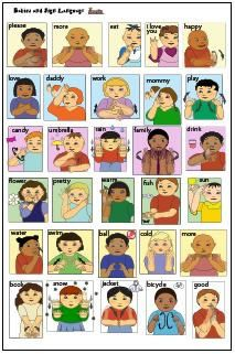 Children's Sign Language Poster See our amazing American Sign Language Fonts at http://www.teacherspayteachers.com/Product/American-Sign-Language-Style-Font-Family-531193