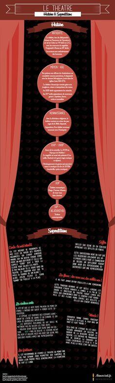 El Conde. fr: Jour de théâtre
