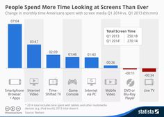 why to advertise on a mobile device