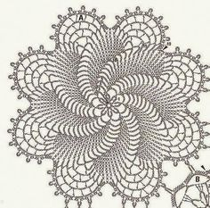 Home Decor Crochet Patterns Part 48 - Beautiful Crochet Patterns and Knitting Patterns Crochet Doily Diagram, Crochet Doily Patterns, Crochet Chart, Thread Crochet, Filet Crochet, Crochet Motif, Knitting Patterns, Crochet Ideas, Crochet Bedspread