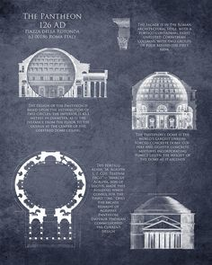Pantheon Print featuring the digital art Pantheon by Sara Harris