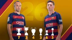 Messi e Iniesta superan Xavi y con 26 títulos son los jugadores con más conquistas de la historia del Club | FC Barcelona