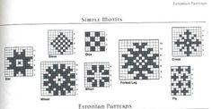Estonian knitting charts - Monika Romanoff - Picasa Albums Web