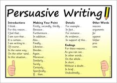 Persuasive Words, Writing A Persuasive Essay, Essay Writing Skills, Writing Strategies, Opinion Writing, Argumentative Essay, Writing Words, Writing Lessons, Academic Writing
