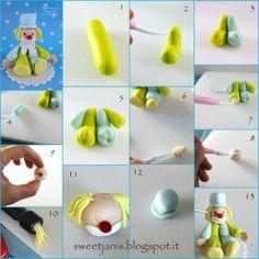 Clown tutorial - Sweet Janis www.facebook.com/SweetJanis.page