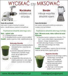 wyciskać czy miksować Smoothies, Food And Drink, Health Fitness, Cooking, Healthy, Recipes, Drinking, Cuisine, Kitchen