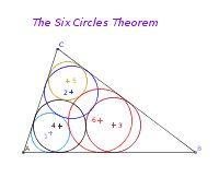 The Six Circles Theorem Circle Theorems, Abstract Drawings, Sacred Geometry, Maths, Mathematics, Circles, Science, Math